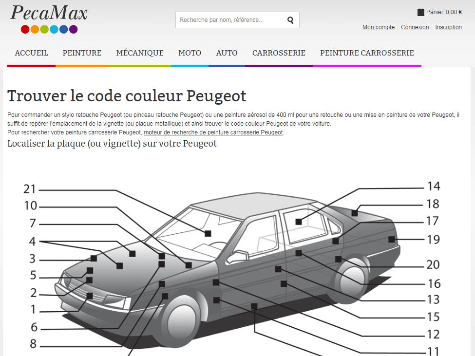 Comment savoir la couleur de sa voiture sur la carte grise ?